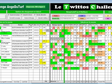 Tableau Stat Quinté+ 02/03/21