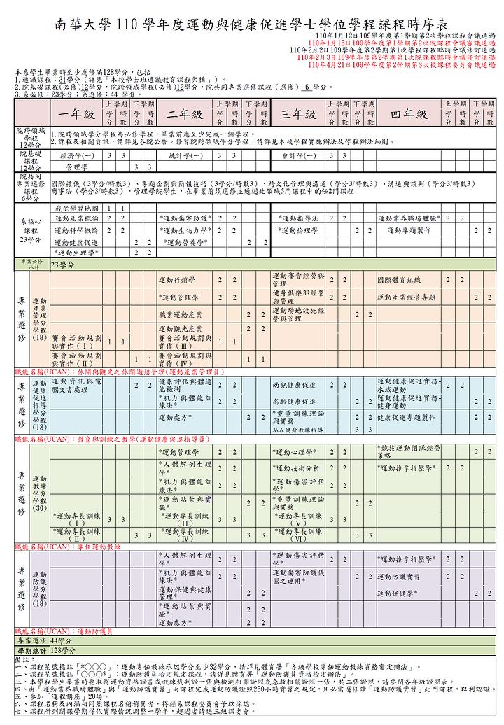 110級時序表.png