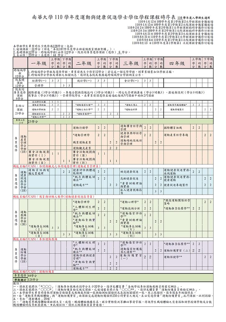 110ㄍ級時序表.png