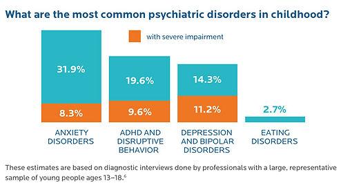 psychiatric d_x image.jpg