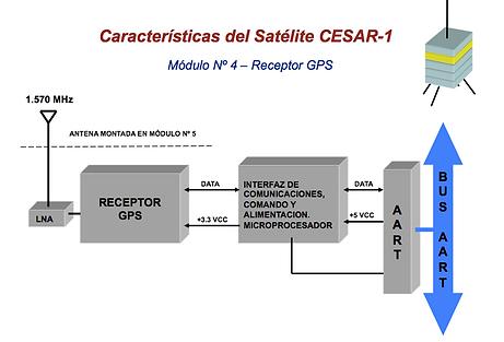 Caracteristicas del cesar 1 modulo 4-1.p