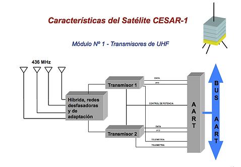 Caracteristicas del cesar 1 modulo 1-1.p