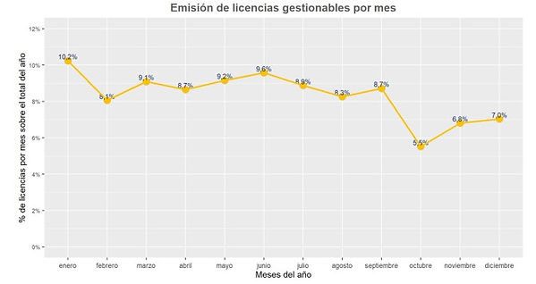 grafico Lineas.jpg