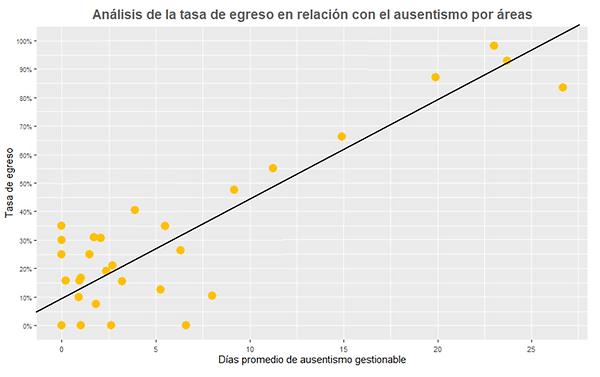 grafico dispersion png