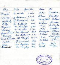 1948_04_done_12_ships_thumb.jpg