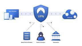 Secure VPN Setup