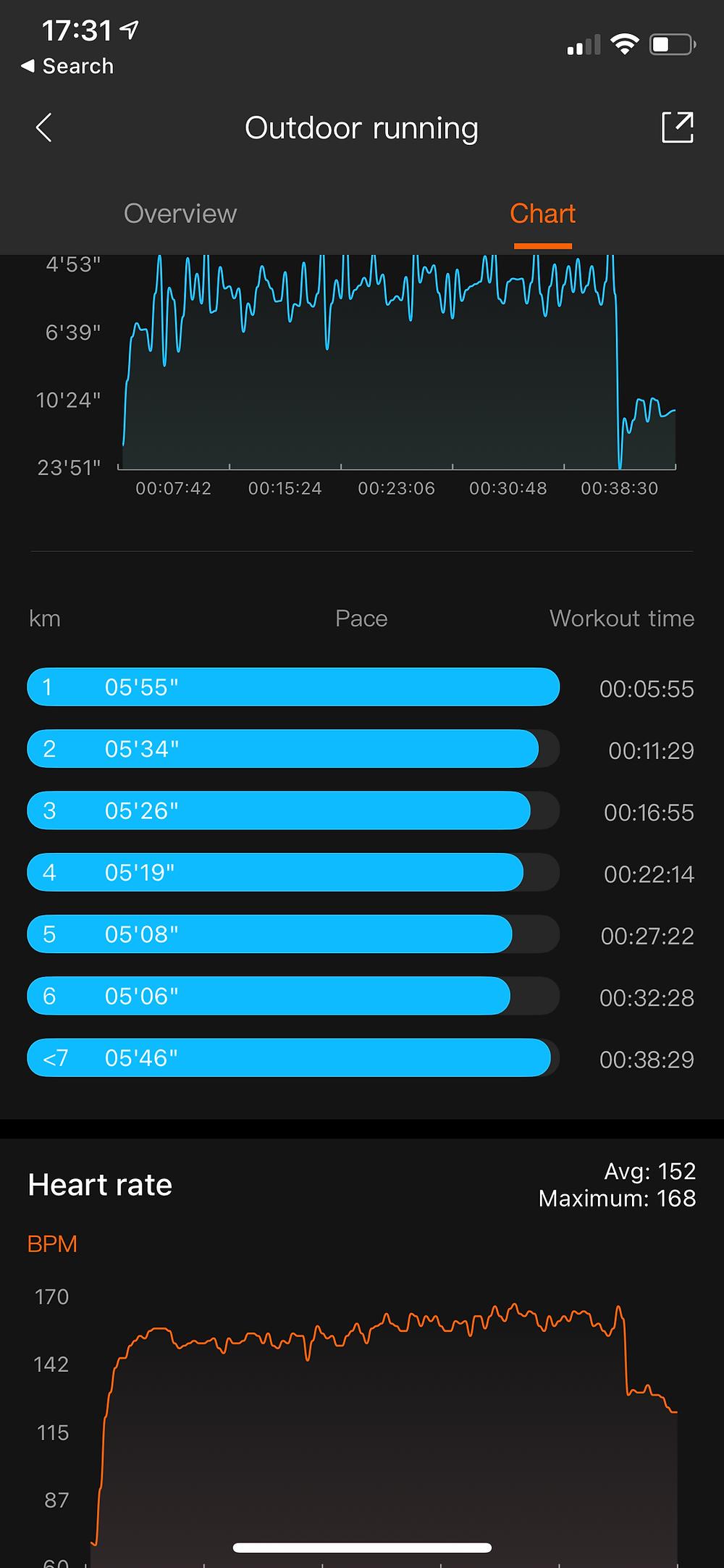 MiFit app run data recording