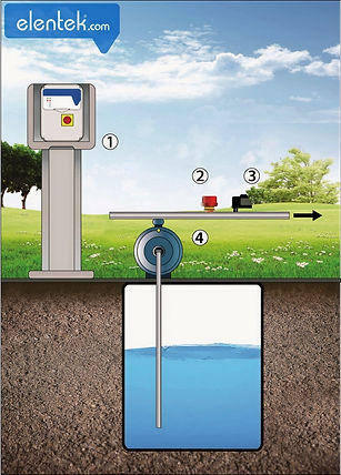 Application SCOUT irrigation with flow switch