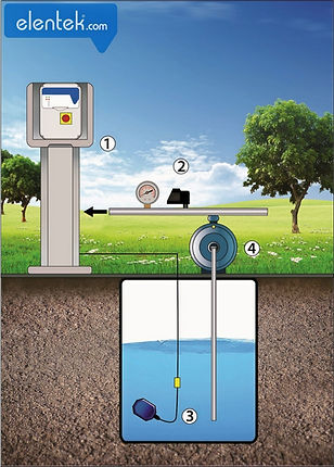 SMART EVO 1 irrigation with pressure switch
