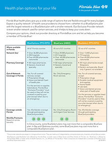 Comparing Health Coverage Form