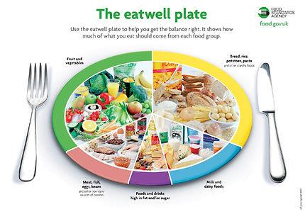 eatwell.jpg