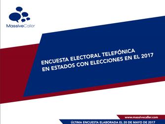 ENCUESTA ELECTORAL TELEFÓNICA EN ESTADOS CON ELECCIONES EN EL 2017