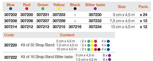 Strap Band Codes.PNG