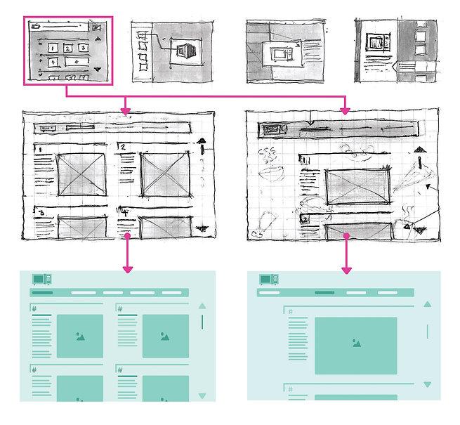 BAH wireframe sketches.jpg