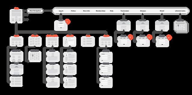 Display Site Map.png