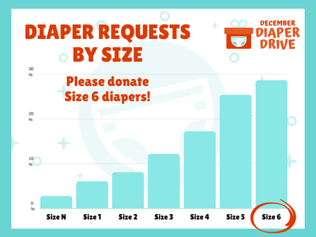 Requesting: Size 6 Diapers!
