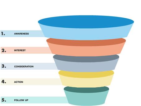 Marknadsförings-funnel, vad är det och är det något vi behöver tänka på?