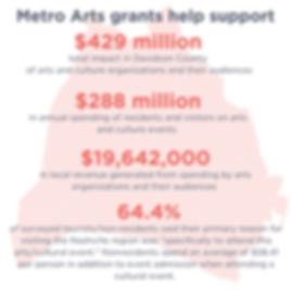Metro Arts grants help support (1).png
