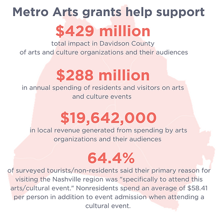 Metro Arts grants help support (1).png