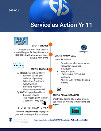 SA checklist 20-21 (1).png