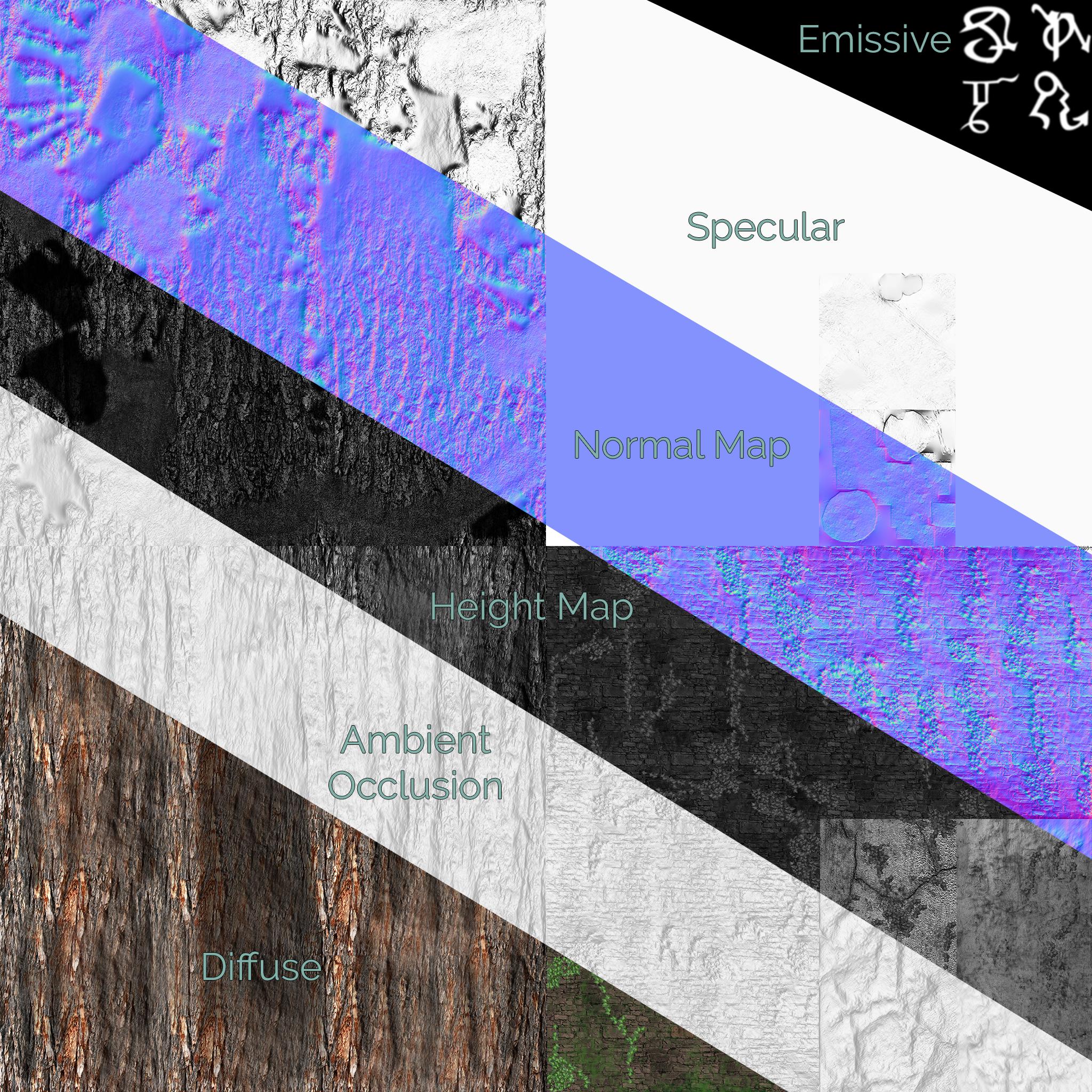 Texture Atlas
