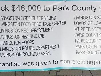 Community Giving Milestone