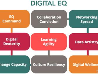 Inteligencia Emocional Digital (DEQ)