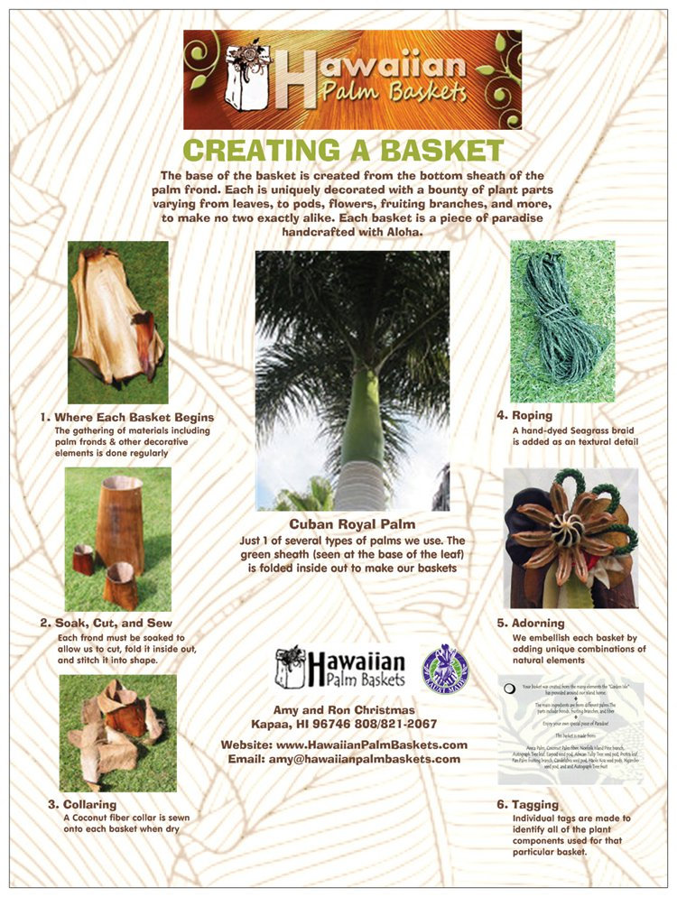 The Process of Creating a Palm Basket