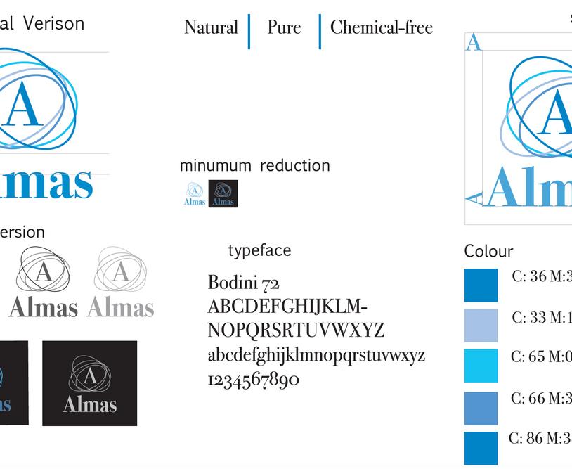 Brand Standards I