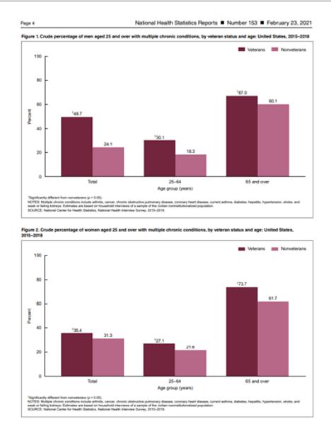 Statistic Report. Graph.png