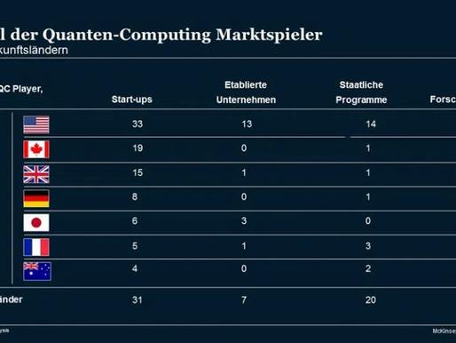 Wo steht Europa beim Quanten-Computing?