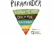 piraminder.png