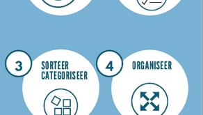 Taken organiseren - stappenplan