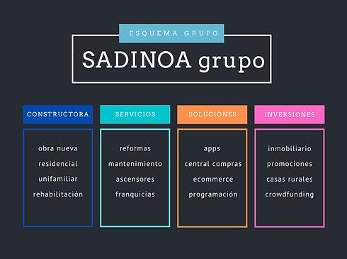 SADINOA esquema grupo.png