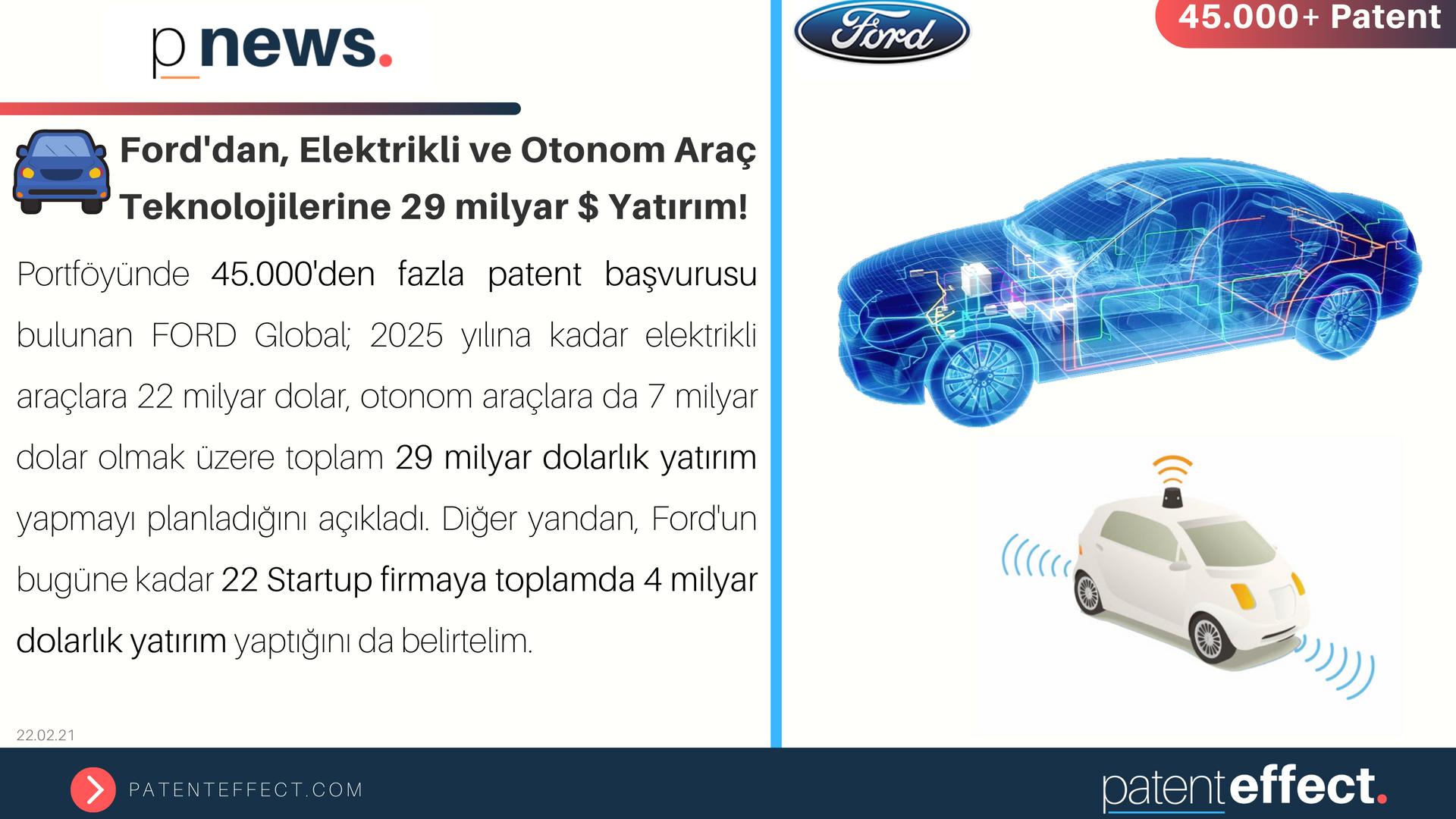 Ford'dan, Elektrikli ve Otonom Araç Teknolojilerine 29 milyar $ Yatırım!