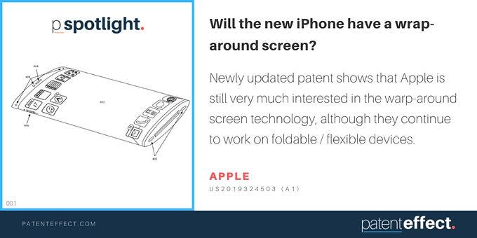 Wrap-around Screen