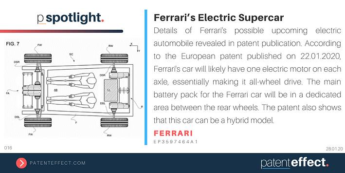 p_spotlight_015_ferrari.png