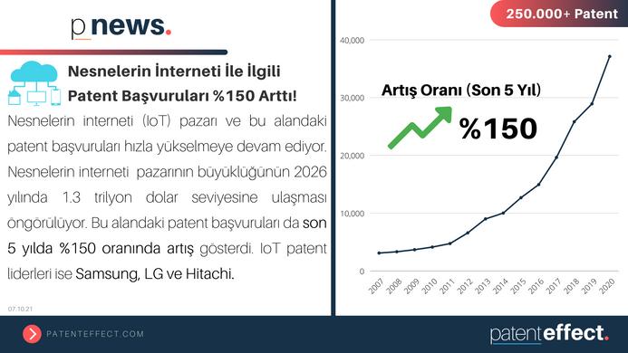 p-news-IOT.png