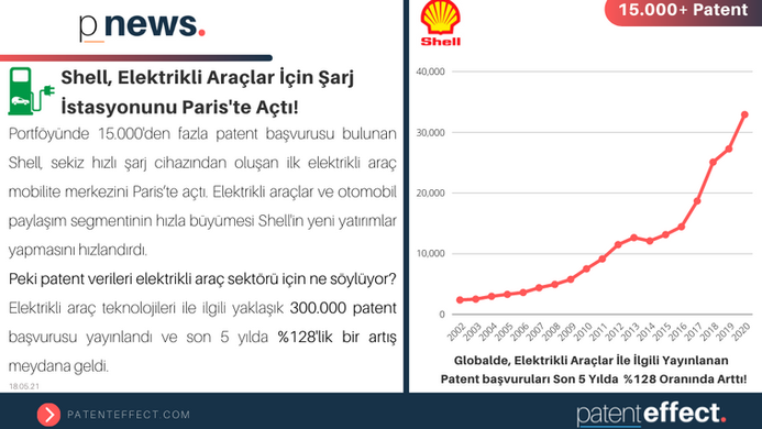 ⚡ Shell, Elektrikli Araçlar İçin Şarj İstasyonunu Paris'te Açtı!