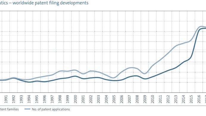 📊 Rapor: Uzay Teknolojilerinde Patent Eğilimi