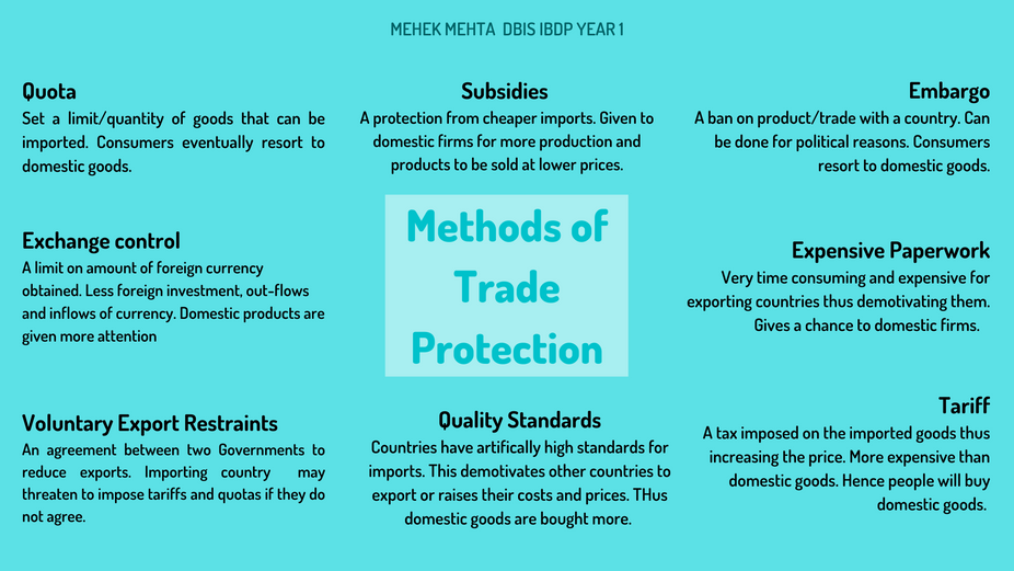 Methods of Trade Protection