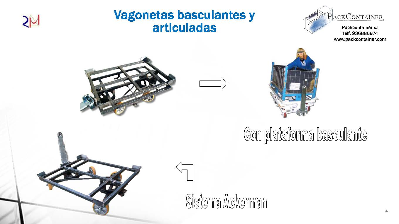 catalogo_de_vagonetas_y_carros_PACKCONTA