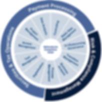 LP_RiskComplianceManagement_2.jpg