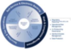 LP_RiskComplianceManagement_mit.jpg
