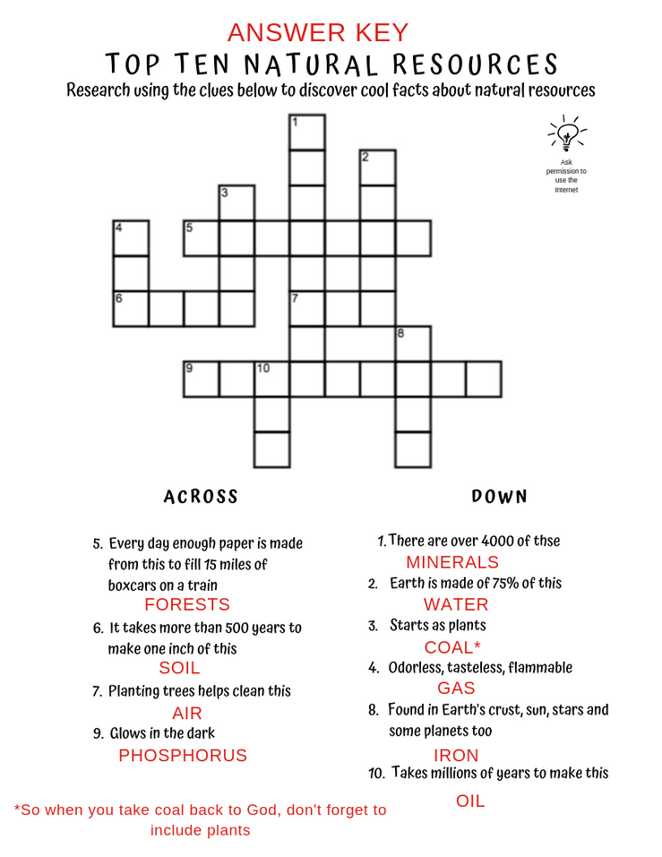 Natural Resources Puzzle
