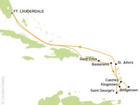 EQUINOX ULTIMATE SOUTHERN CARIBBEAN.jpg