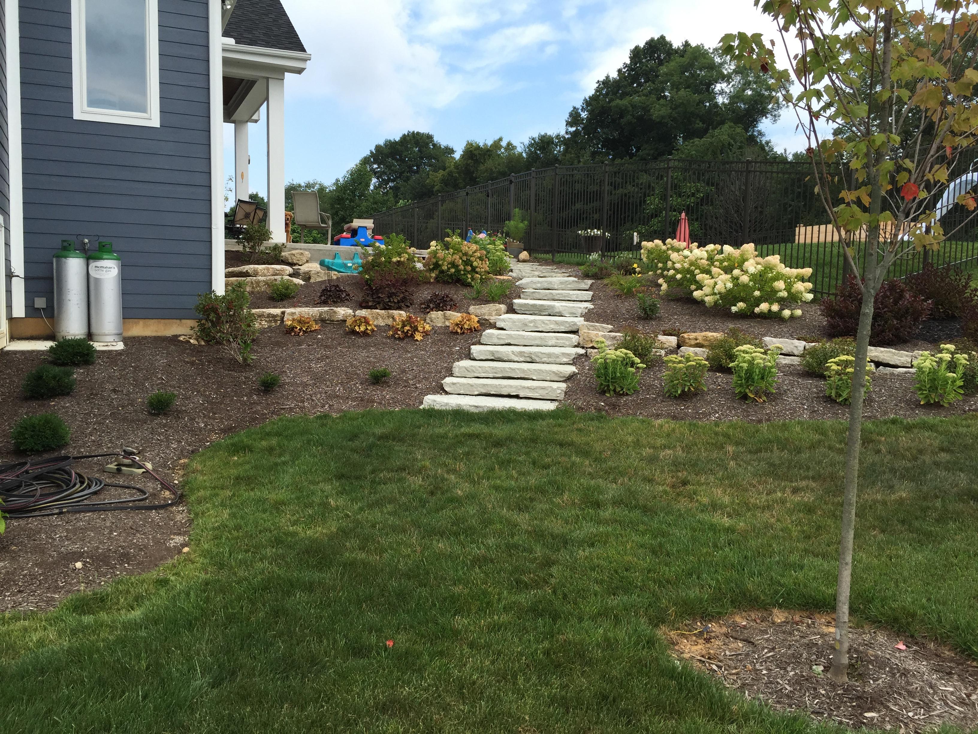Buckeye Lawn & Landscaping Dayton OH