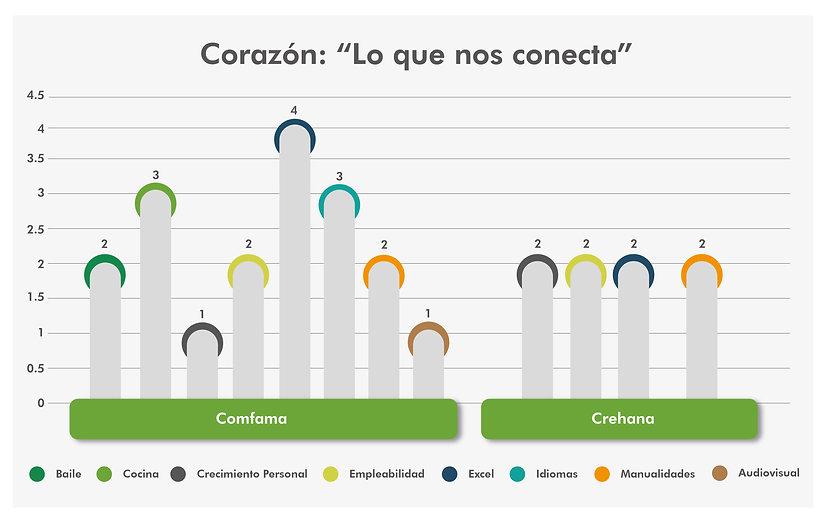 Corazón_Lo que nos conecta.jpg