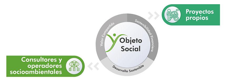 INFOGRÁFICO DEL MODELO DE NEGOCIO_Mesa d