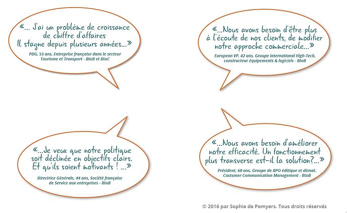 Implication Engagement Expérience client Parcours Diagnostic Comprendre